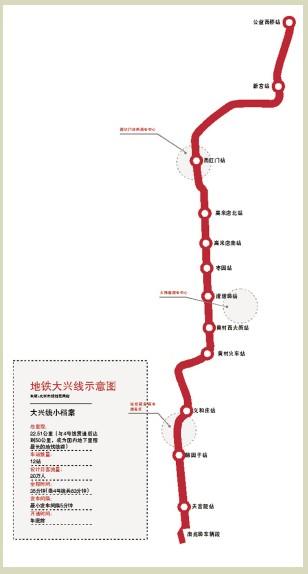 大兴线地铁轨交线图片
