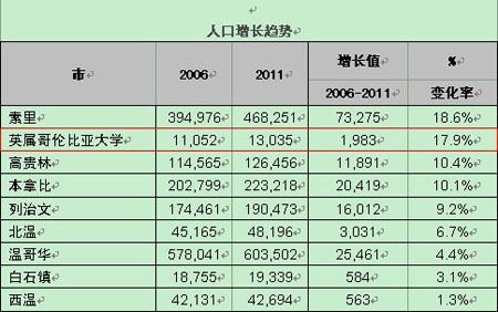 北京厢式货车出租电线米货车一天众少钱