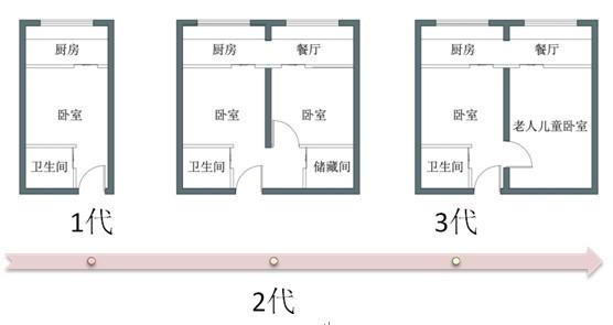 老年人建筑设计图说