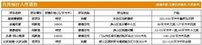"""预测:2018楼市 房价""""最稳""""的一年-中国网地产"""
