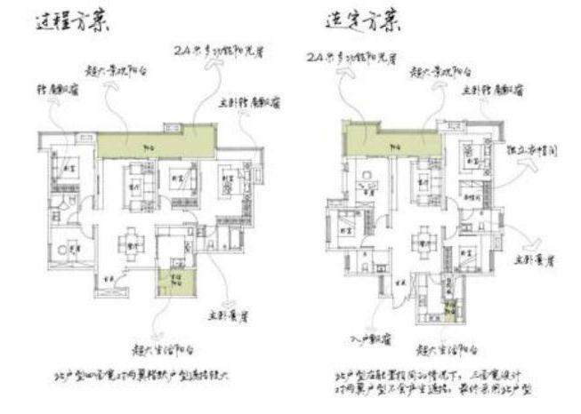 """""""房住不炒""""时代 买房要有前瞻性的眼光-中国网地产"""