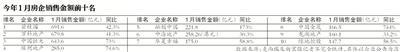 2017环京住宅成交量创5年新低 成交额同比下降50%-中国网地产