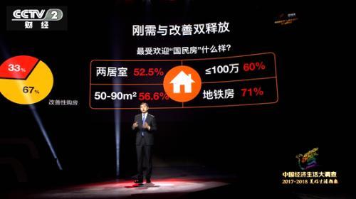 消费者住房现新趋势 居住需求正从数量向品质转变-中国网地产