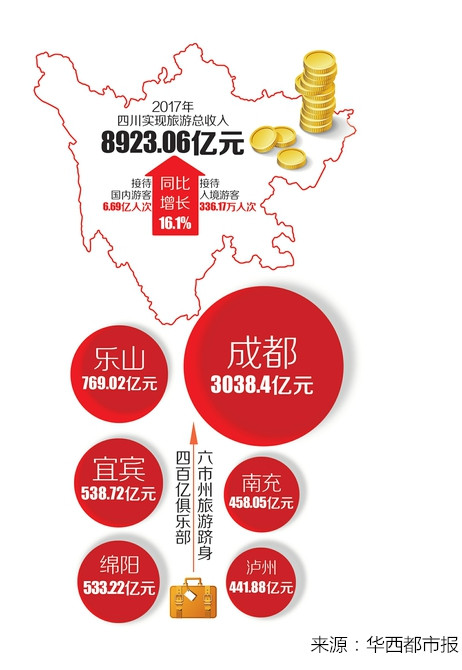 """双遗马拉松即将开幕,万达城""""领跑""""川西旅游新赛程-中国网地产"""