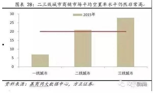 房屋空置税来了!这个城市将率先征收-中国网地产