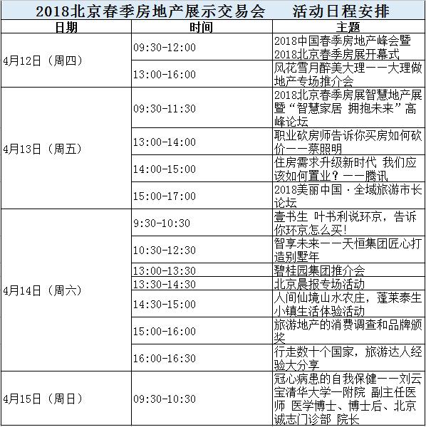 2018北京春季房展亮点集锦大盘点-中国网地产
