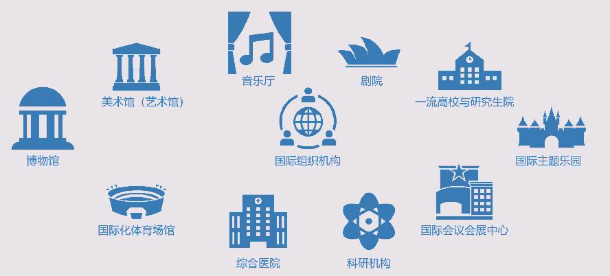 开发商朋友圈中文化家底最厚实的那个,终于在成都亮出王牌了-中国网地产