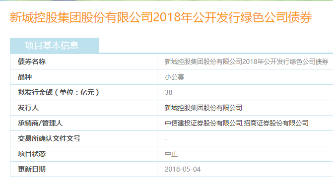新城控股38亿元绿色公司债券被中止-中国网地产