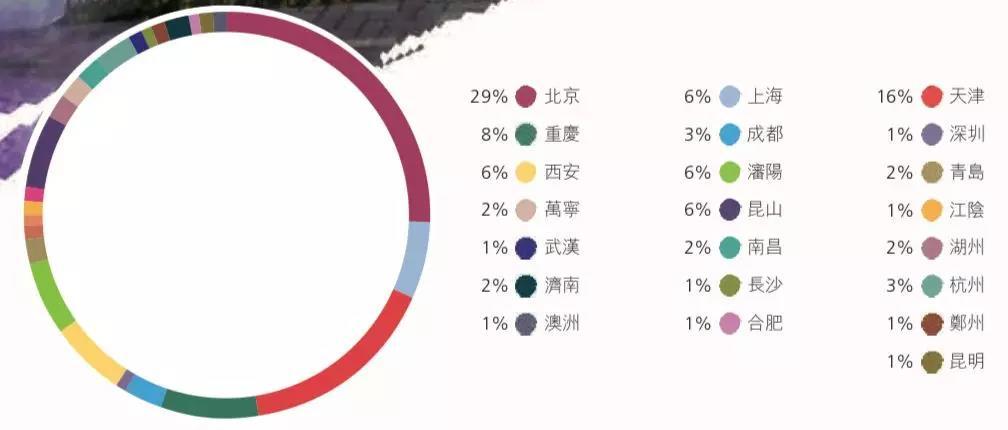 首创置业43岁的新总裁与他TOP30的必达梦-中国网地产