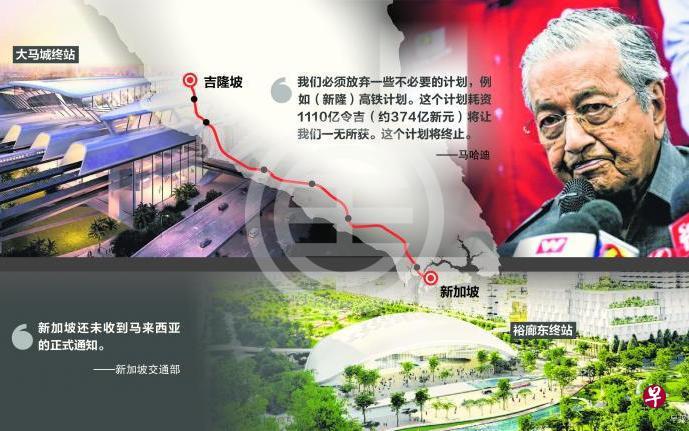 马来西亚确定终止新隆高铁计划 或须赔新8亿人民币-中国网地产