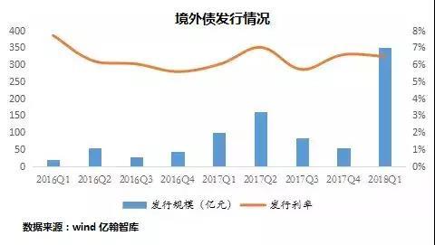 偿付高峰+违约潮 房企债务压力引人忧-中国网地产