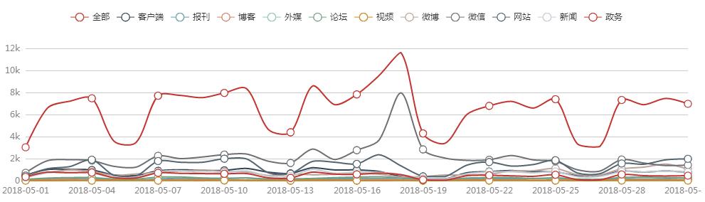 2018年5月中国特色小镇运营商品牌影响力TOP50榜单发布 影响力指数呈减小趋势-中国网地产