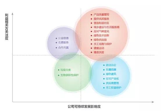 社会责任篇:公益品牌展现房企担当-中国网地产
