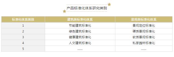 产品服务篇:消费升级 人居标准再进化-中国网地产