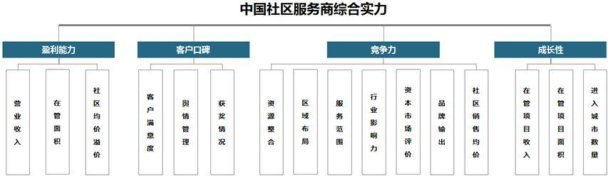 """2018中国房地产业战略峰会""""七大成果""""重磅来袭-中国网地产"""