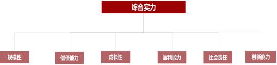 万科VS碧桂园:王者的荣耀终将归属谁?-中国网地产