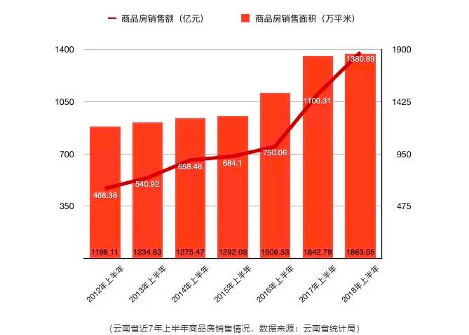 旅居云南:调控与猛涨并存 会否重蹈海南全域限购覆辙?-中国网地产