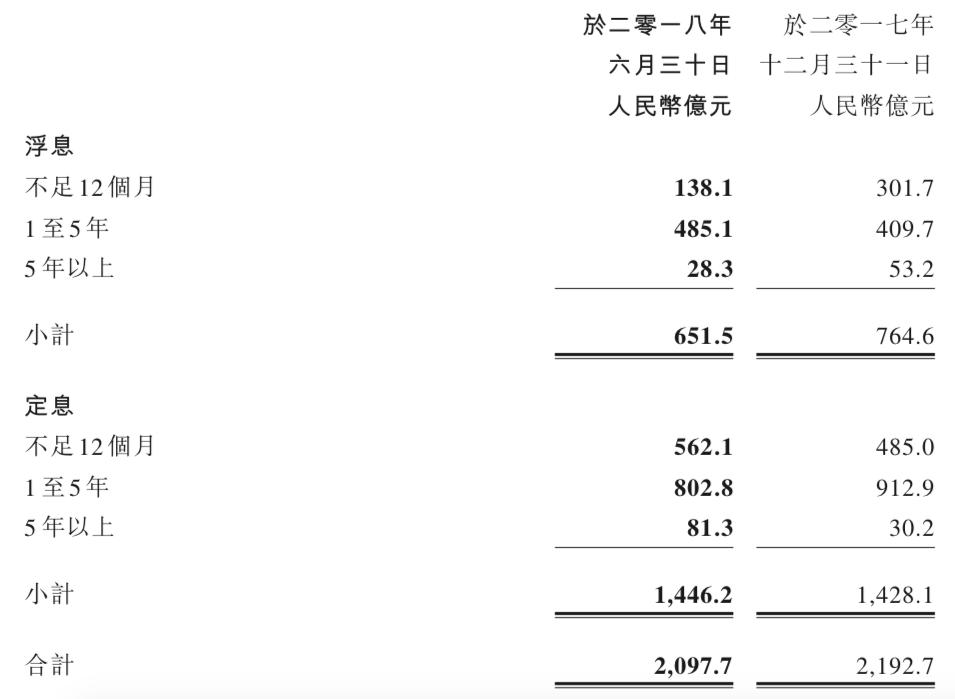 半年报点评| 融创中国:提高拿地标准严控拿地 利润水平提升显著-中国网地产
