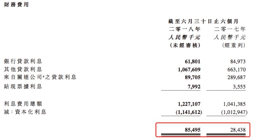 半年报点评|北大资源: 毛利增长超九成 现金流难敌短期债-中国网地产