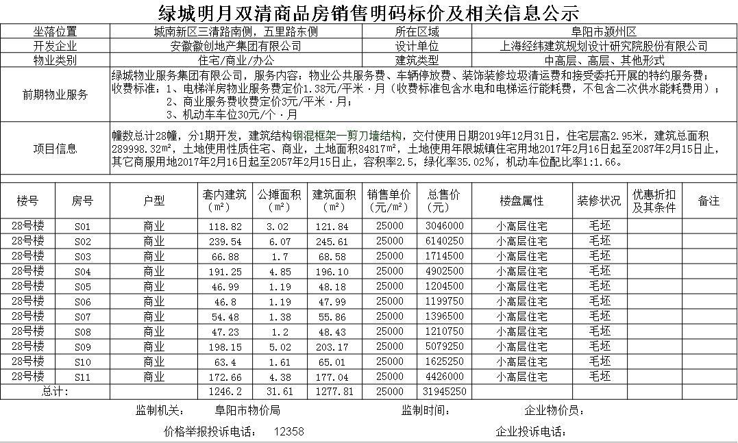 绿城明月双清备案住宅共计62套!均价9462.55元/㎡-中国网地产