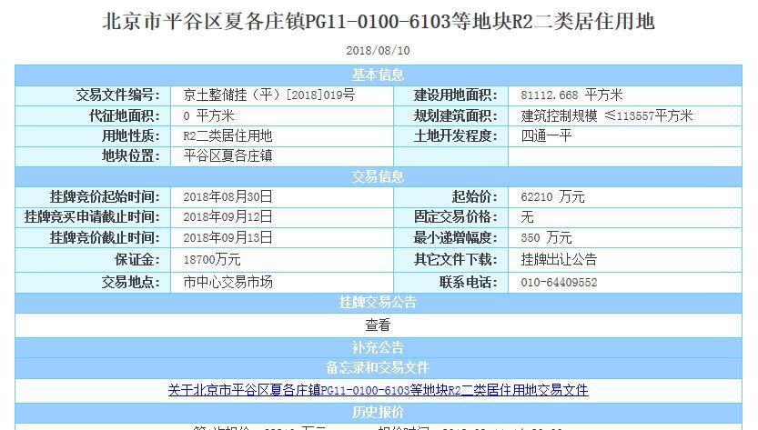 北京三宗宅地揽金47.9亿  加强供应将入市66宗地块-中国网地产