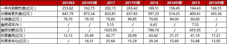 首开股份:千亿目标或成水中月?-中国网地产