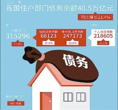 央行发布:房贷收入比去年末升至60.5%-中国网地产