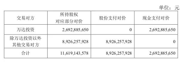 iG夺冠、电影复牌,王健林的江湖能否再起波澜-中国网威尼斯人备用网址