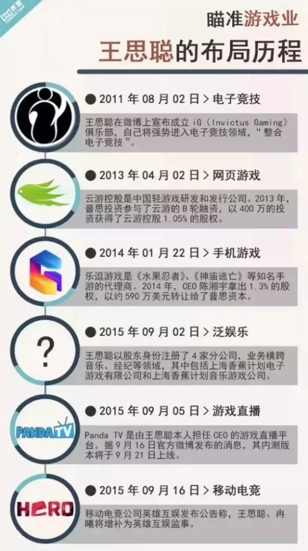 iG夺冠、电影复牌,王健林的江湖能否再起波澜-中国网地产