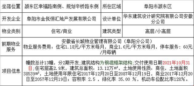 金悦书院782套房源备案 住宅均价6100元/㎡-中国网地产