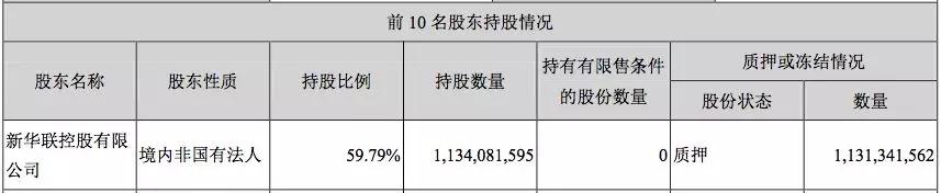 新   新华联-中国网地产