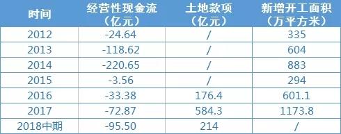"""""""华南虎""""富力 软脚还是逆袭?-中国网地产"""