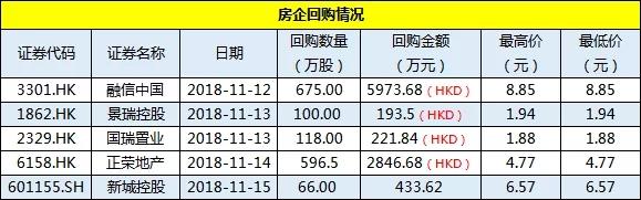 简报丨上市房企一周投资融资速览-中国网地产