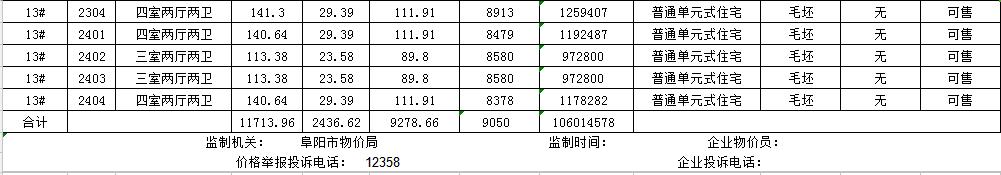 京师国府备案712套住宅 均价8903.7元/㎡ -中国网地产