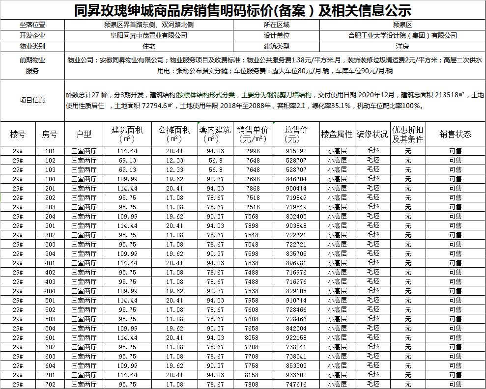 同昇西溪玫瑰备案225套住宅 均价8307.53元/㎡-中国网地产