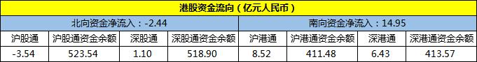 12月7日房地产板块资金流向一览-中国网地产