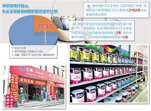 """家装迎来小高潮 消费者如何规避装修""""三大坑""""-中国网地产"""
