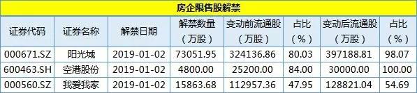 简报丨上市房企一周投资融资速览(12.29-1.04)-中国网地产