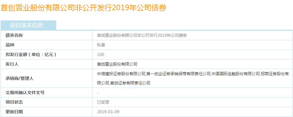 首创置业:申请非公开发行100亿元公司债券已获受理-中国网地产