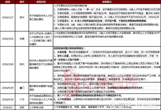 广州普通高校毕业生接收和入户分离 或将吸引更多的人才落户-中国网地产
