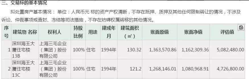 """房子降价200万没人买?!专家:买房""""躺赚""""时代已过去-中国网地产"""
