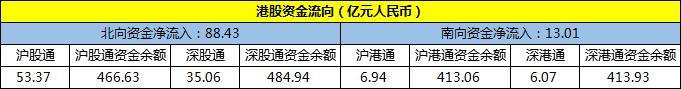 1月18日房地产板块资金流向一览-中国网地产
