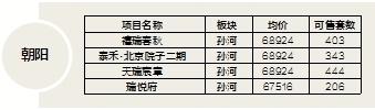 限競房潛在供應或達9.8萬套-中國網地産