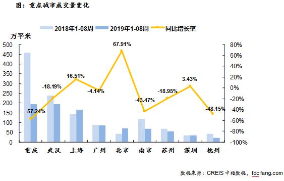机构:上周楼市成交正常回升 一二线代表城市成交升幅均为显著-中国网地产