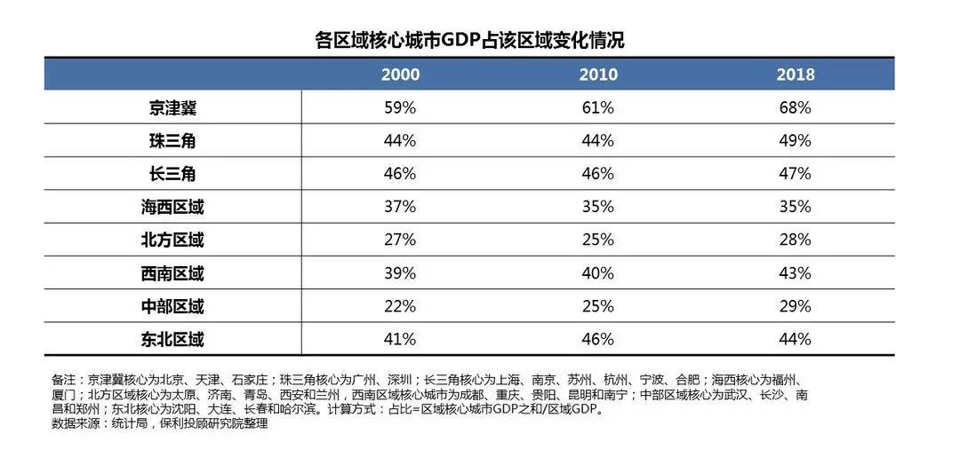 保利发展:《保利2018-2019年房地产行业白皮书》正式发布-中国网地产