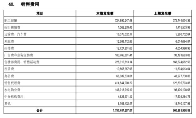 快读|阳光城:规模维持高速上涨 土地投资放缓明显-中国网地产