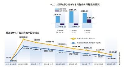 房地産長效機制方案穩妥 今年房價趨緩大局不變-中國網地産