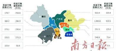 上市房企陆续发布年报 转型求变成为共识-中国网地产
