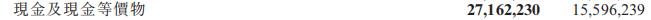 快讀|禹洲地産:合約銷售與營收均創新高 佈局六大都市圈-中國網地産
