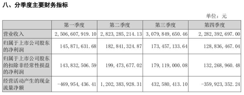 快讀|我愛我家:凈利潤完成率略超對賭線 現金流同比變動幅度超2000%-中國網地産